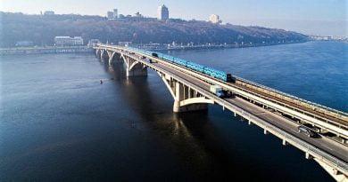Köprüler Kiev