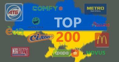 Top 200 Ukrayna Şirketleri