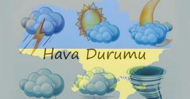 Hava Durumu Ukrayna