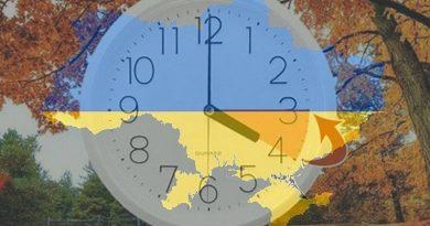 Ukrayna kış saati